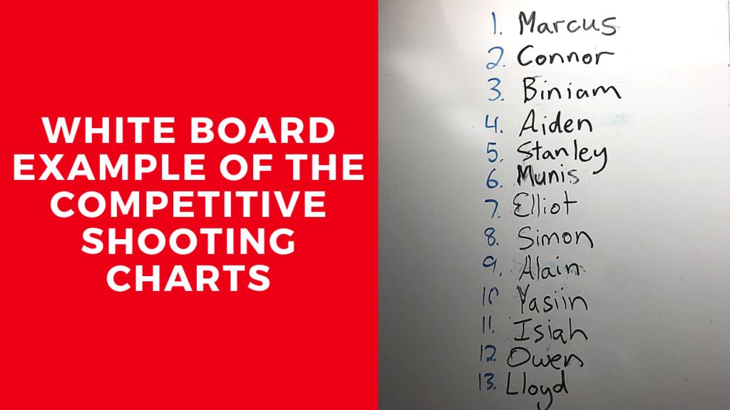 Shooting Chart
