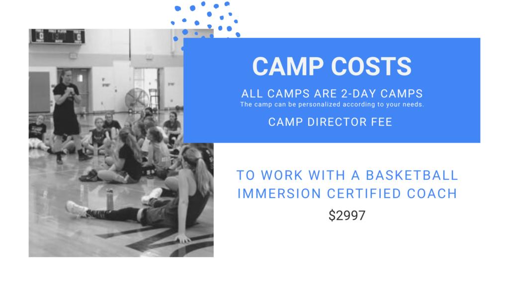 Camp Cost