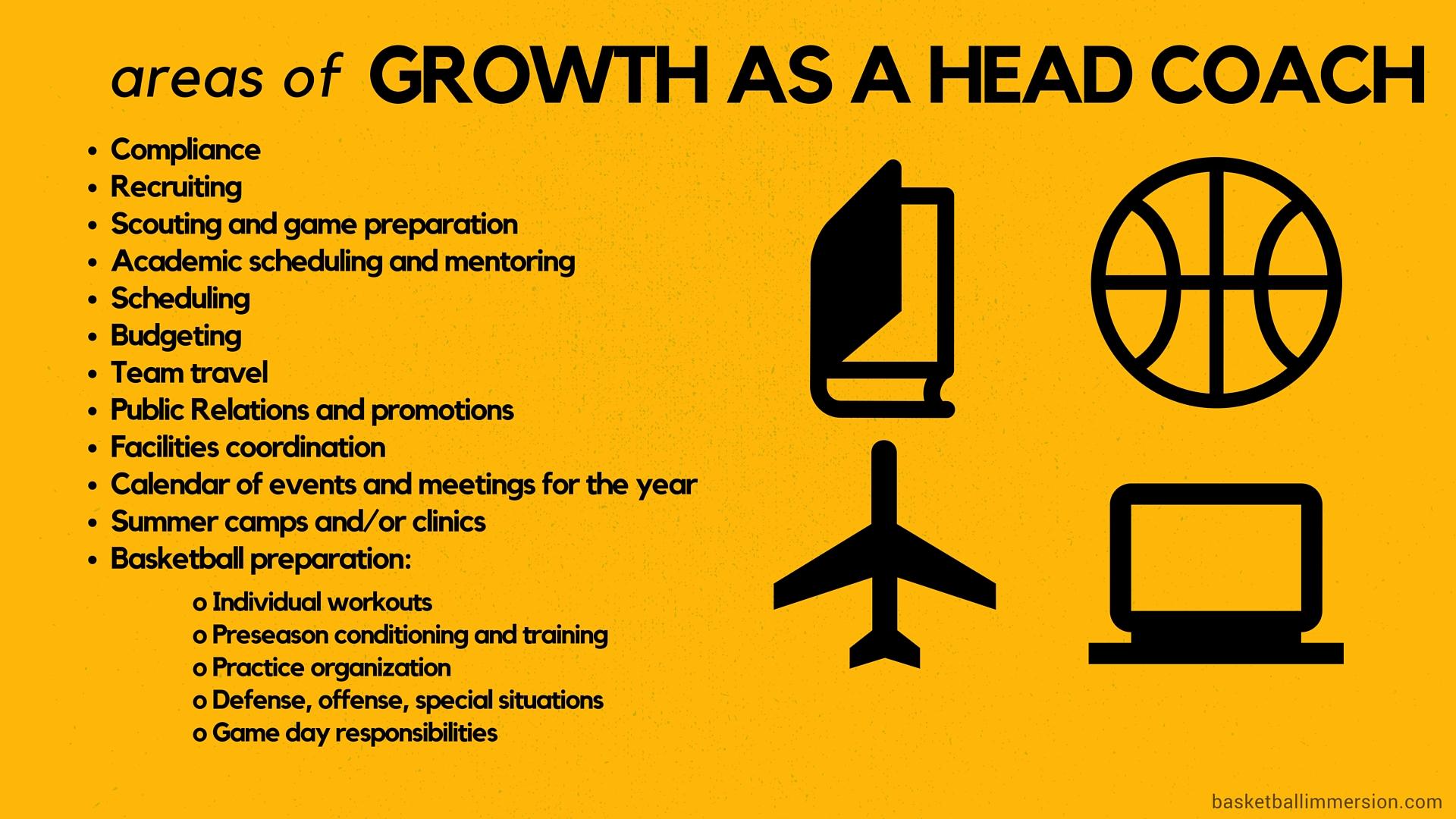Head Basketball Coach Growth
