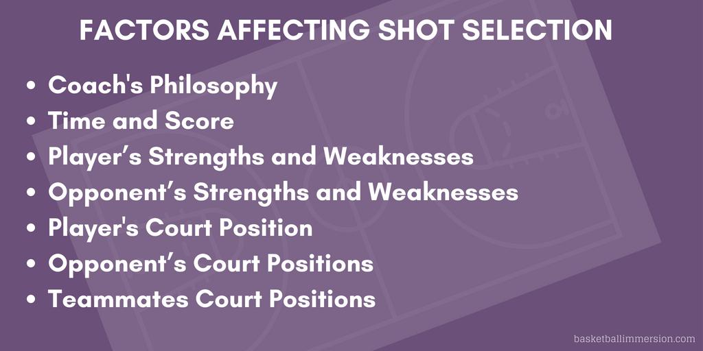 Shot Selection