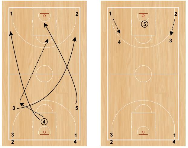 5 Ball Shooting Drill