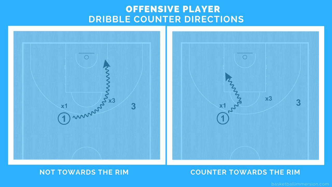 Direction Dribble Rule