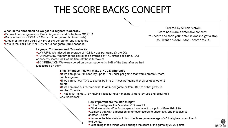 Score Backs